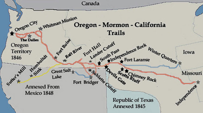 Which State Does The Oregon Trail Travel Through